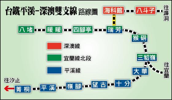 pingxi_line