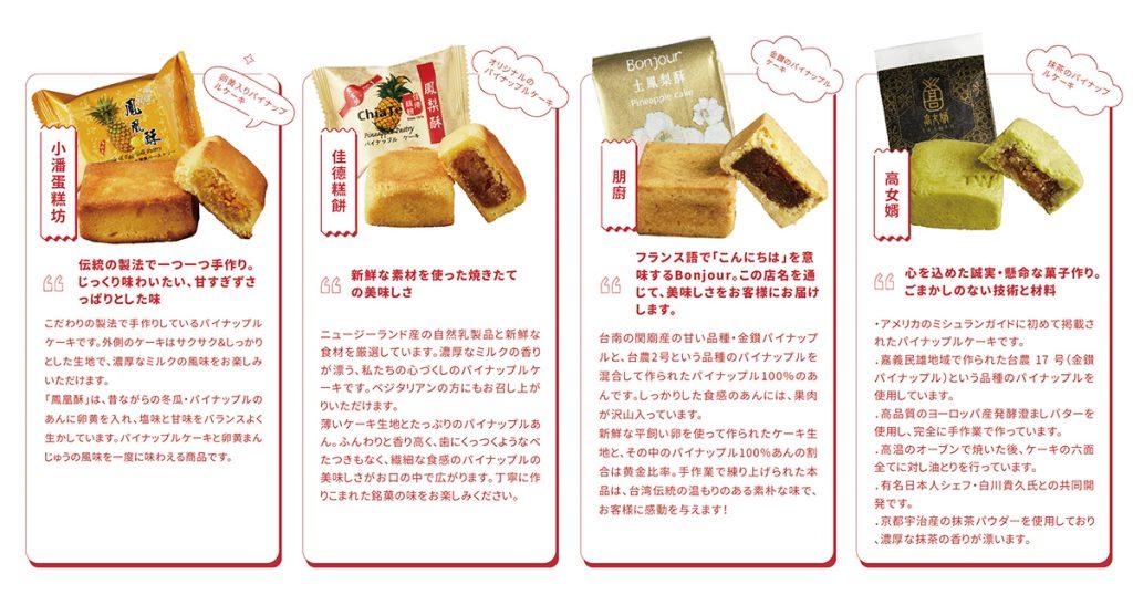 【鳳梨酥名品點點名】一気に16ブランドの味を堪能!台湾最強のパイナップルケーキが日本初登場!